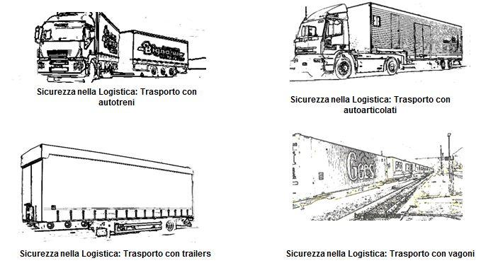 sicurezza-nella-logistica