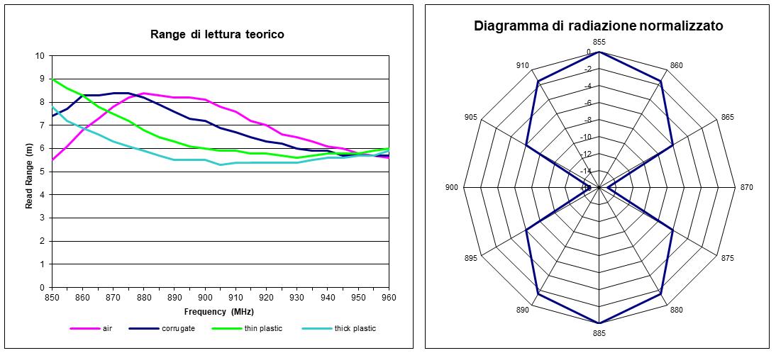 etichetta-rfid-pneumatici-dati1