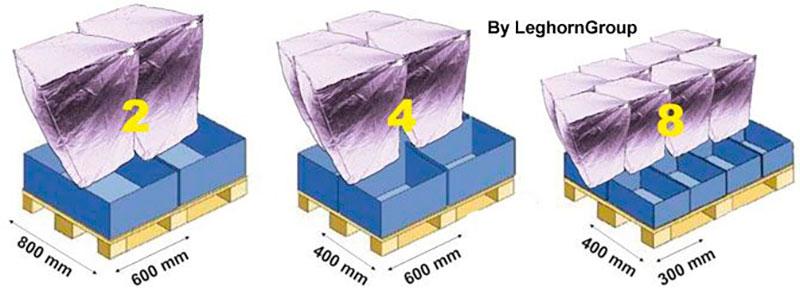 borsa proteggi colli cartoni scatole lyon misure