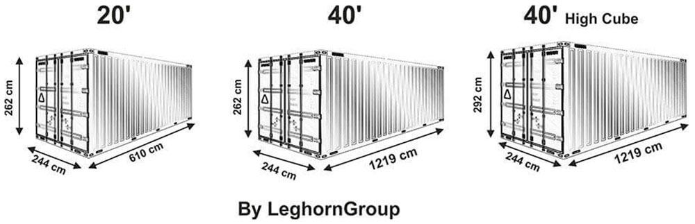 etichette sicurezza per container disegno tecnico