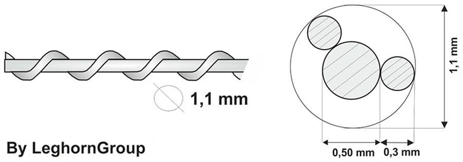 filo spiralato inox disegno tecnico