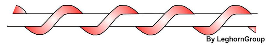 filo spiralato nylon rame colore