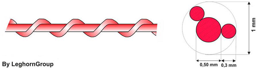 rame rosso ricotto filo spiralato disegno tecnico
