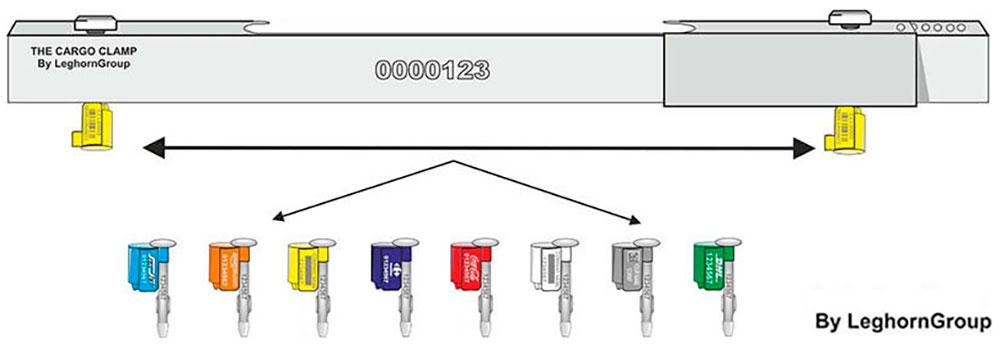 sigilli barra per container cargoclamp colori personalizzazioni