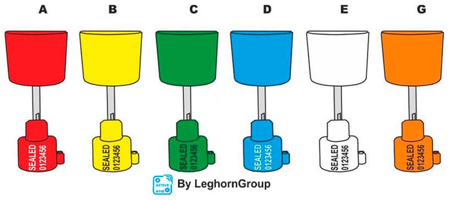 sigilli elettronico attivo chiodo mentor seal colori personalizzazioni