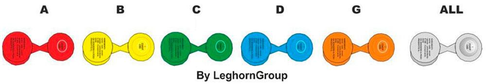 sigilli in alluminio roundcrimp colori personalizzazioni