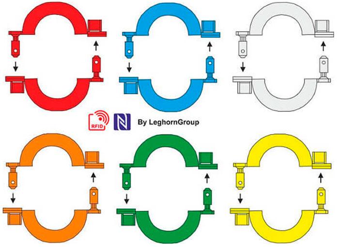sigilli rfid contatori energia connection lock colori