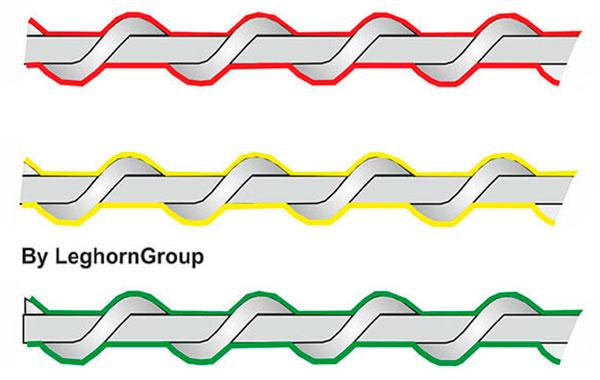 spiralina galvanizzata plastificata colori