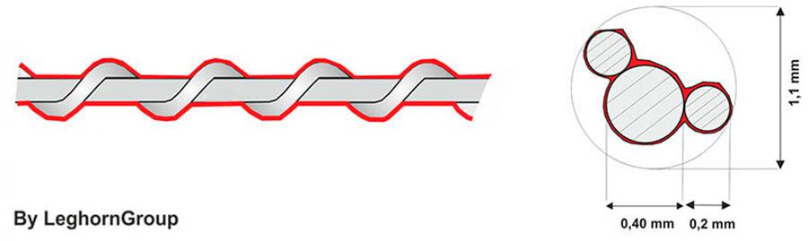 spiralina galvanizzata plastificata disegno tecnico